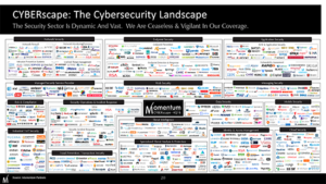 Cybersecurity Marketplace Overview